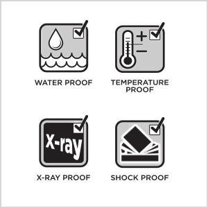 SanDisk Extreme PRO microSD, Extreme PRO, microSD
