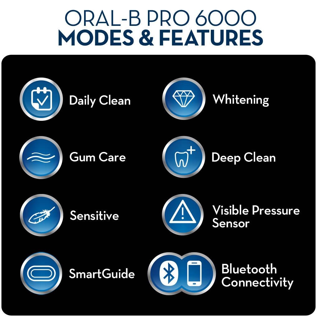 how to use oral b pro 6000