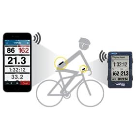 RFLKT+ Bike Computer