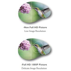 BenQ W1080ST+ DLP 1080p Projector Image performance