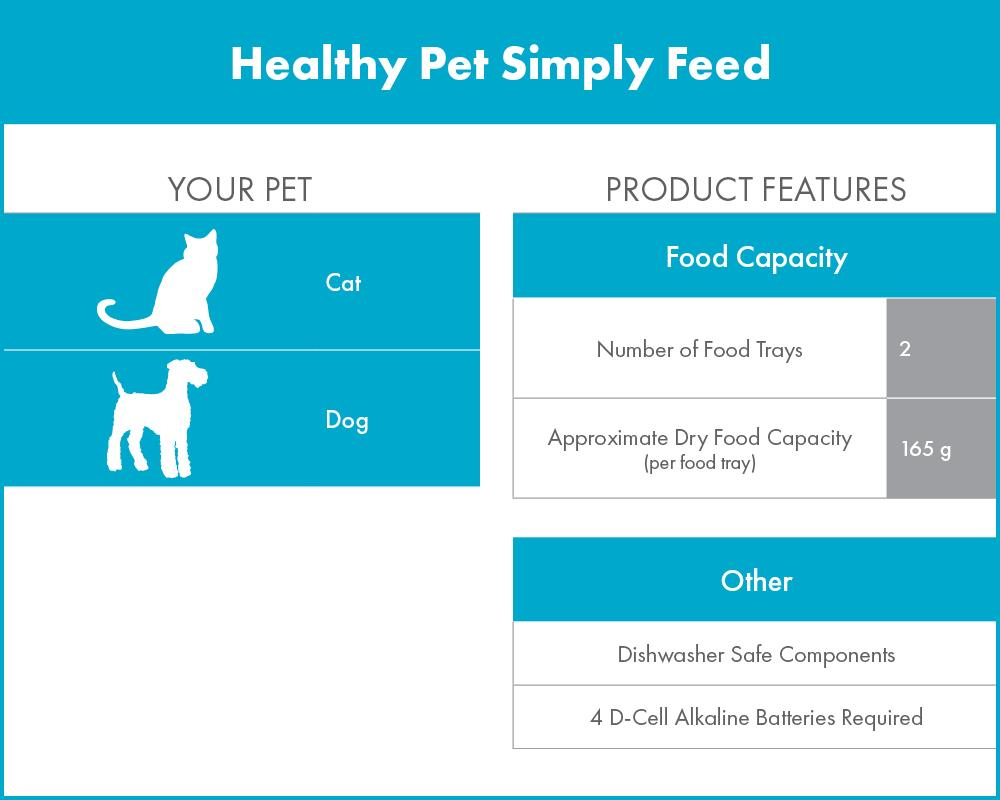 Lucy Pet food line, Formulas for life Gives Your Pet the gift of a healthy life, through better Gut Health! Also Cats incredible litter helps Prevent ammonia from forming in the litter box.