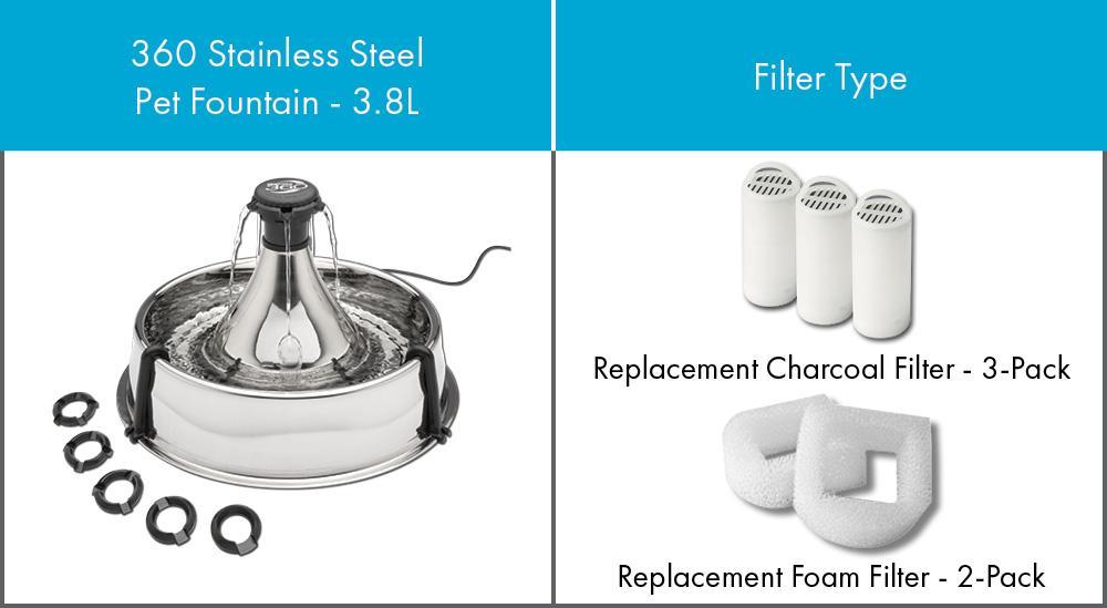 petsafe water fountain filter instructions