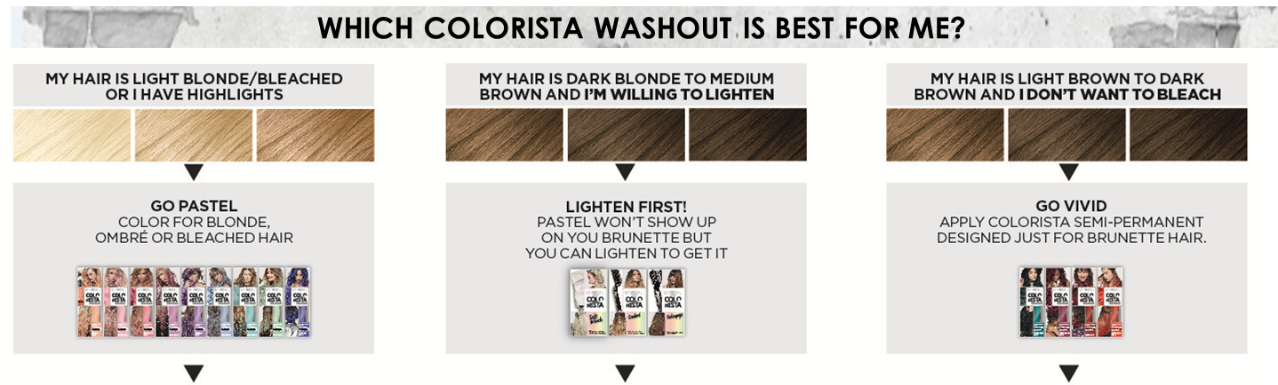 L Oreal Colorista Washout Turquoise Semi Permanent Hair
