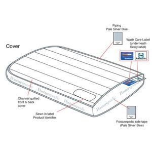 Sealy Posturepedic Spinal Alignment Pillow Core Depth 7cm