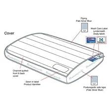 Sealy Posturepedic Spinal Alignment Pillow Core Depth 5cm