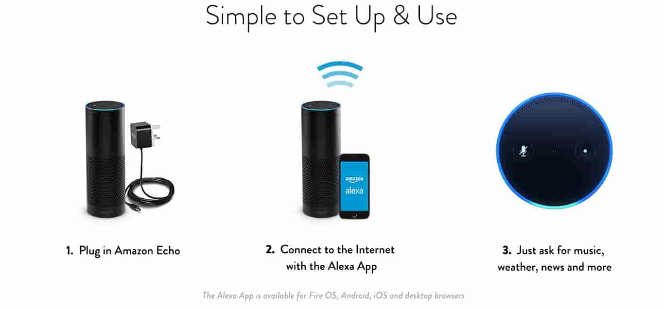 Simple to set up & use - 1. Plug in Amazon Echo | 2. Connect to the Internet with the Alexa App | 3. Just ask for music, weather, news and more - The Alexa App is available for Fire OS, Android, iOS and desktop browsers.