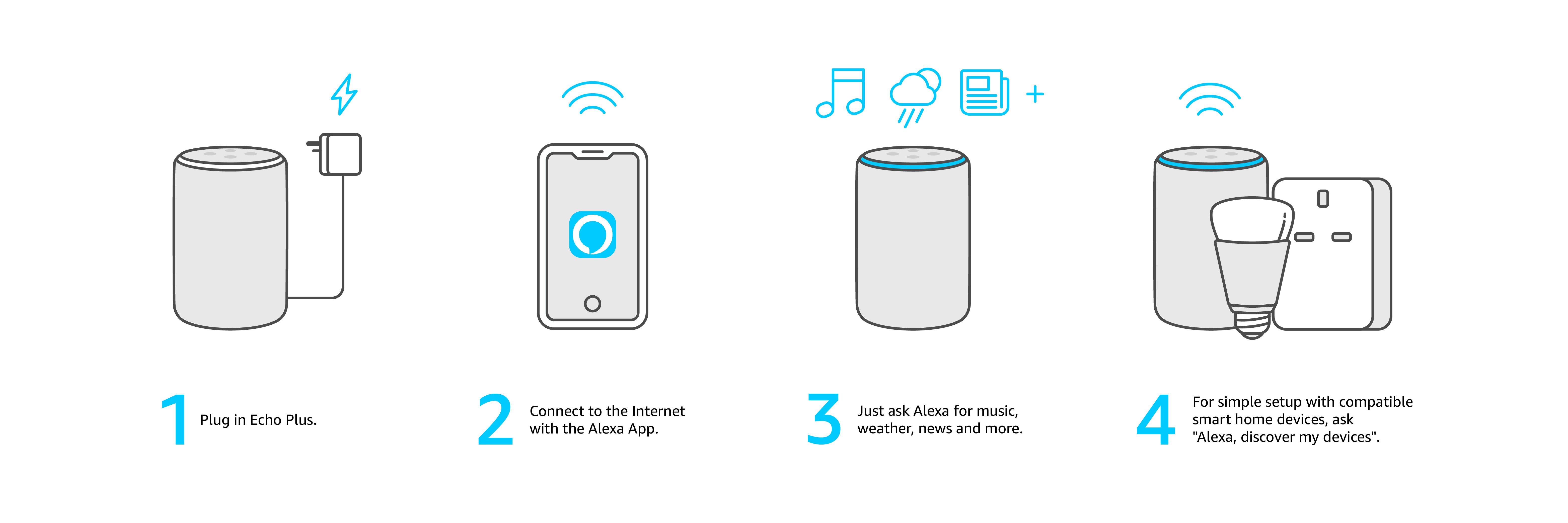 f75fec86a32 Echo Plus (2nd Gen) - Premium sound with a built-in smart home hub ...