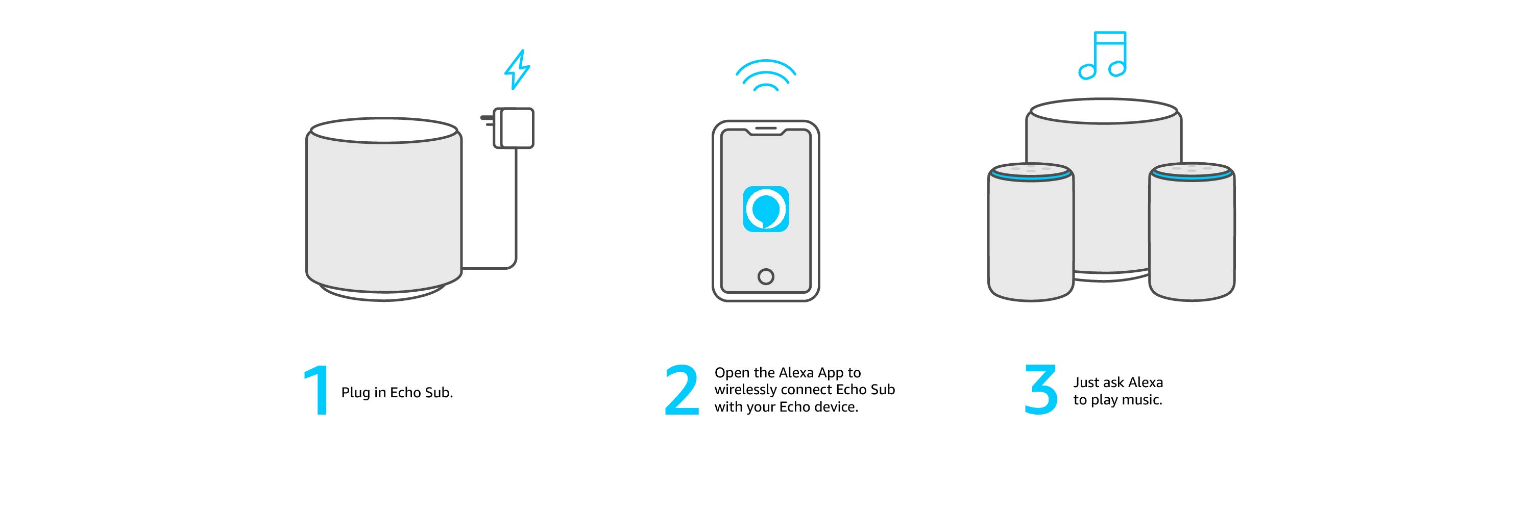 1. Plug in Echo Sub| 2. Open the Alexa app to wirelessly connect Echo Sub to your Echo device. | 3. Just ask Alexa to play music.