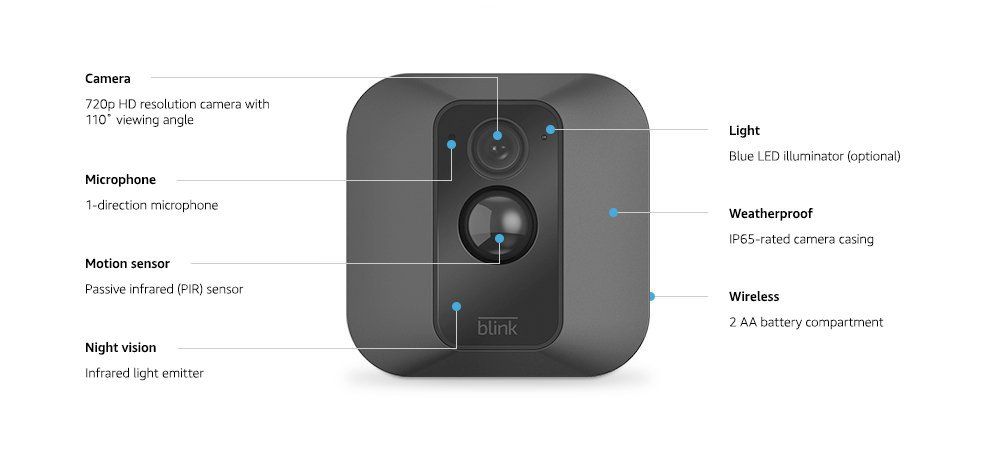 Blink XT Home Security Camera System | with Motion Detection, Wall Mount,  HD Video, 2-year Battery Life and Cloud Storage Included | 1-Camera Kit
