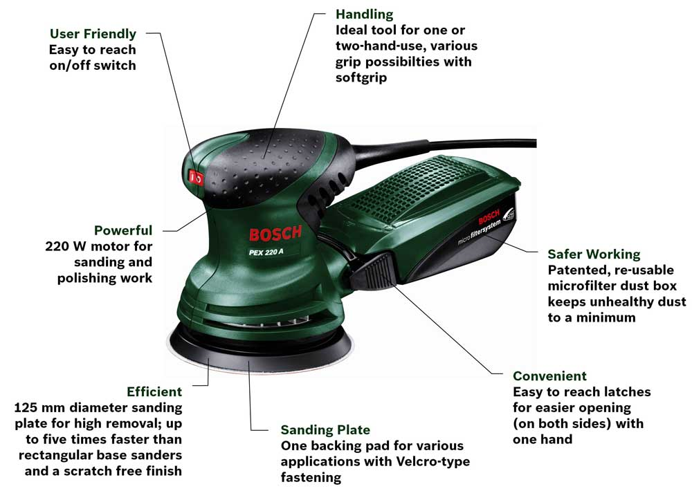 bosch pex 220 a random orbit sander diy tools. Black Bedroom Furniture Sets. Home Design Ideas