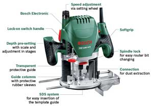 Bosch pof 1400 ace router amazon diy tools the pof 1400 ace has a number of useful features greentooth Images