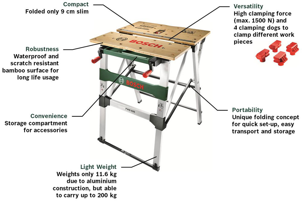 Bosch Pwb 600 Workbench Diy Tools