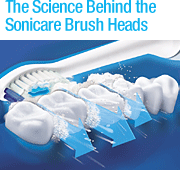 The science behind the Sonicare