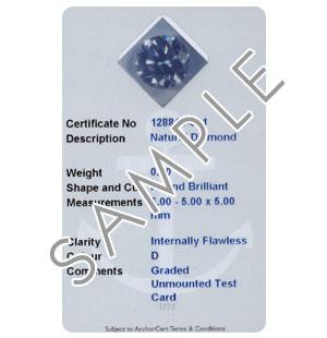 Assay Certification