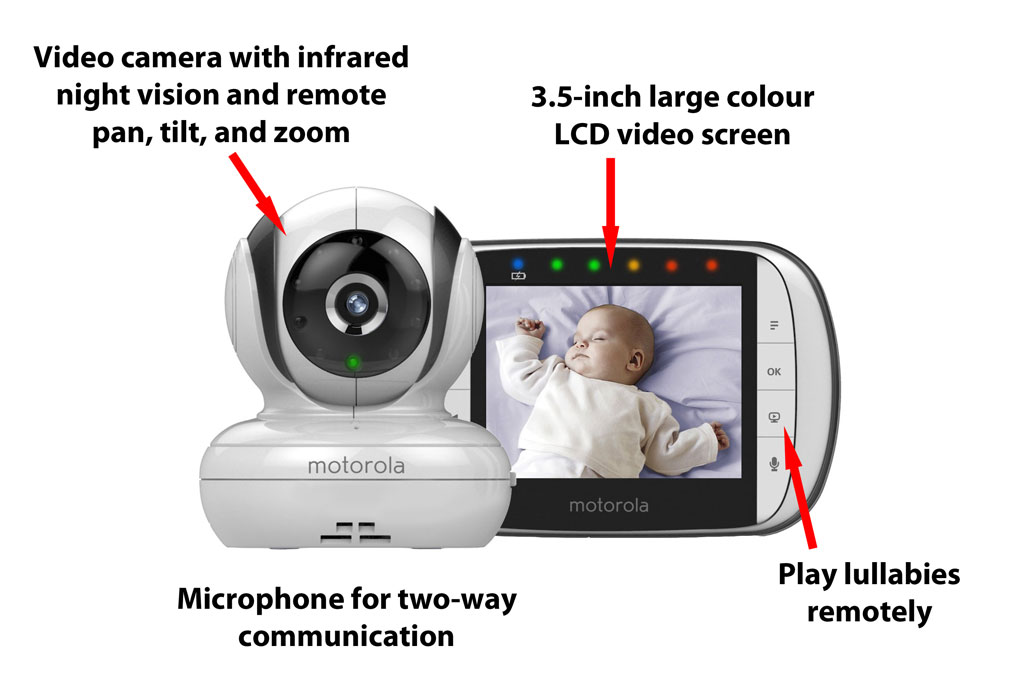 motorola mbp36s digital video monitor 3 5 colour lcd display baby. Black Bedroom Furniture Sets. Home Design Ideas