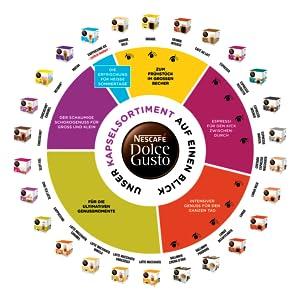 nescaf dolce gusto kaffeekapseln cappuccino 3er pack. Black Bedroom Furniture Sets. Home Design Ideas