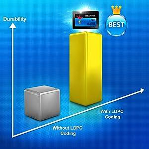 SU800;adata;a-data;SSD;schnell;ultraschnell;gut;3D;3D nand