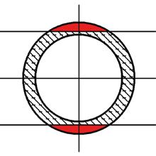 Nur der rote Bereich wird eingeschnitten