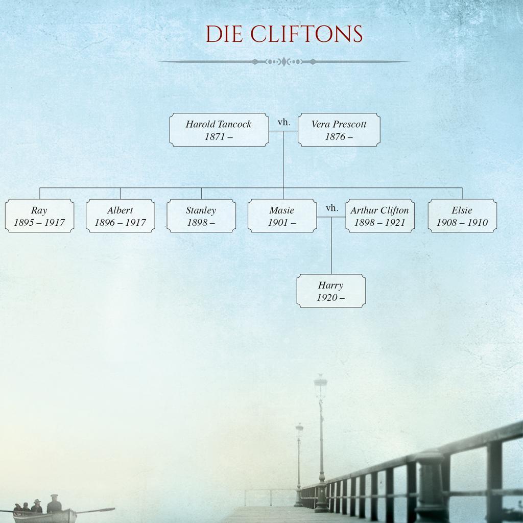 Spiel der Zeit (Die Cl...