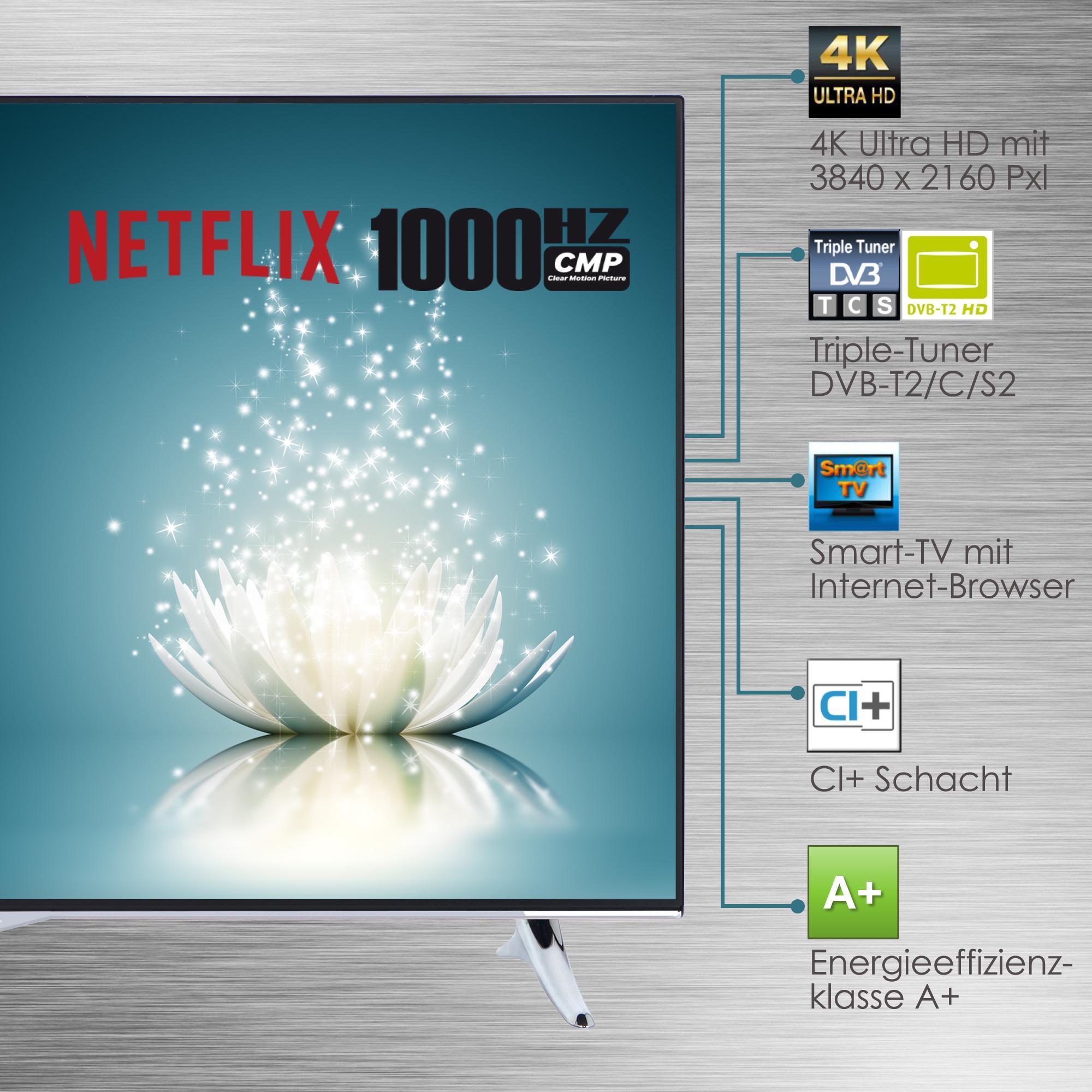 Telefunken XU55A401 140 cm (55 Zoll) Fernseher (4K Ultra