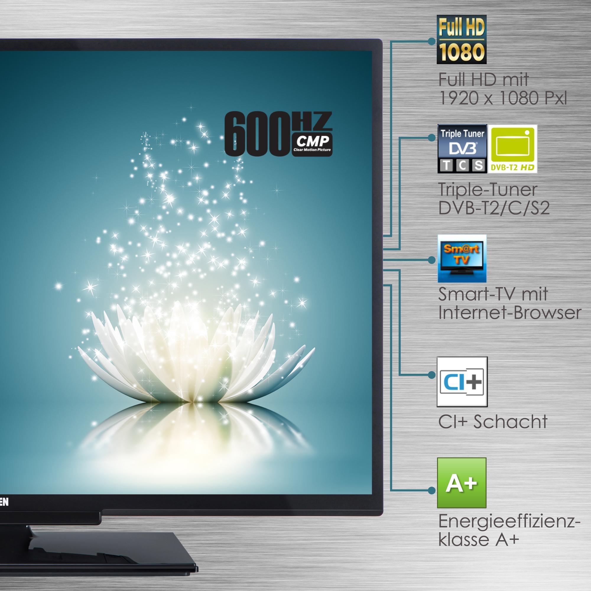 Telefunken XF32B301 81 cm (32 Zoll) Fernseher (Full HD