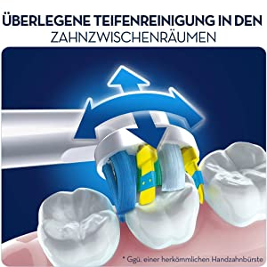 Braun Oral-B Tiefen-Reinigung Aufsteckbürsten