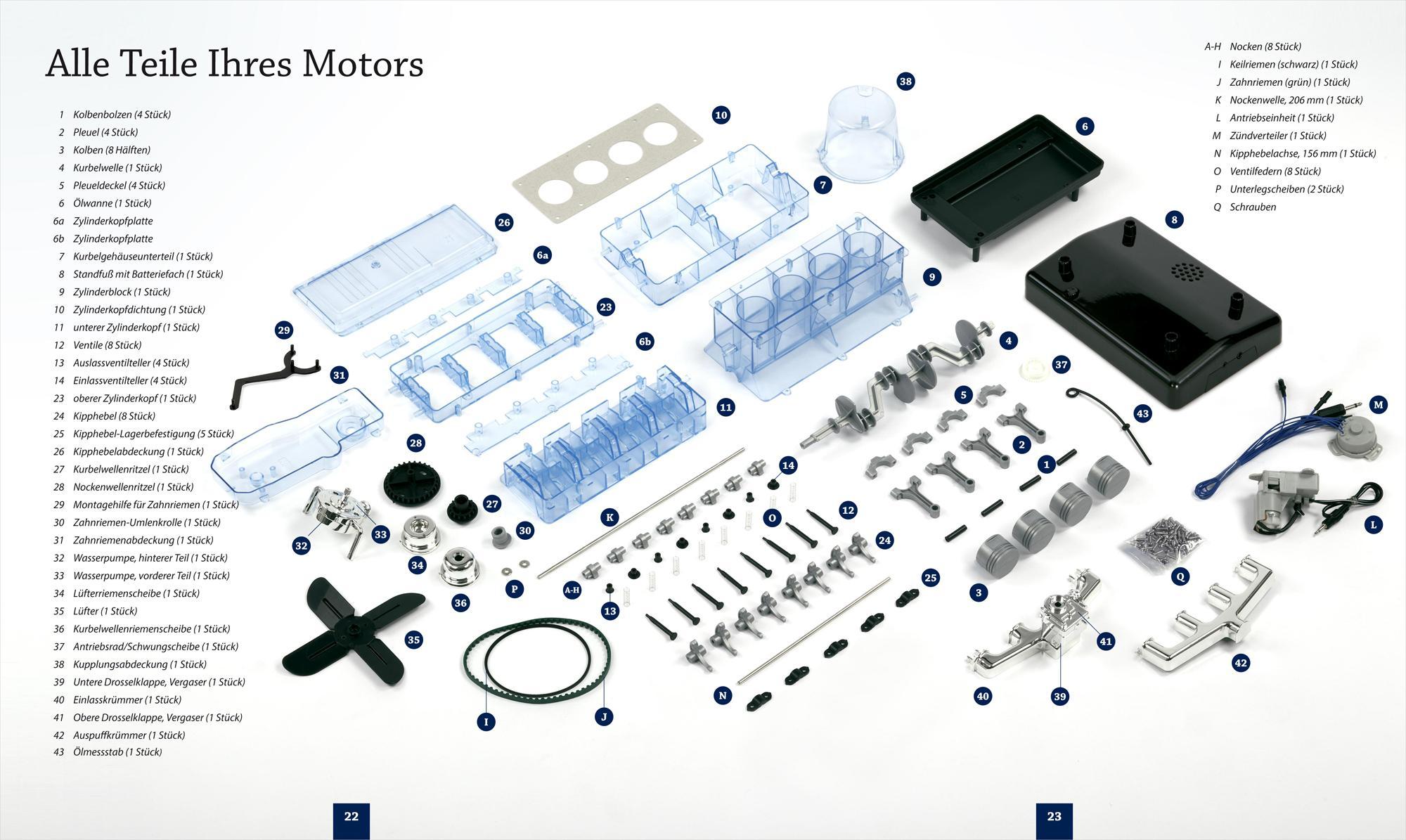 Gemütlich Teile Des Automotors Ideen - Schaltplan Serie Circuit ...
