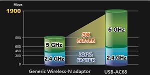 Asus Usb Ac68 Ac1900 Dual Band Wi Fi Usb Stick Computers Accessories