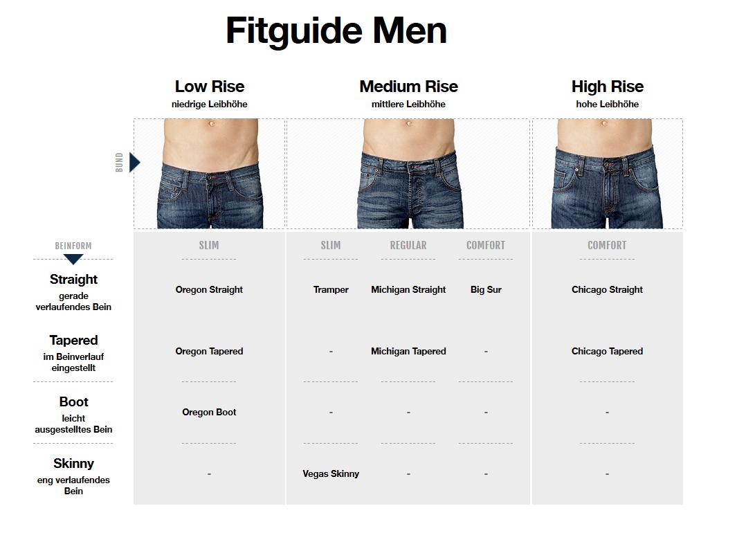 beste Auswahl an professioneller Verkauf bestbewertet billig Herren Slim Fit Oregon Tapered K Jeans