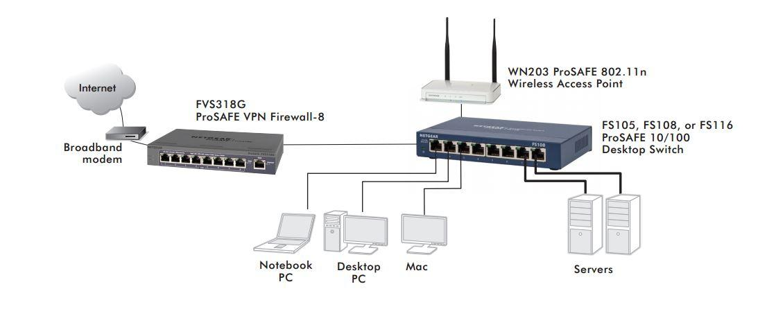 netgear prosafe 24 port 10 100 switch jfs524 manual