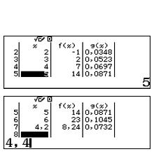 bild Wertetabelle