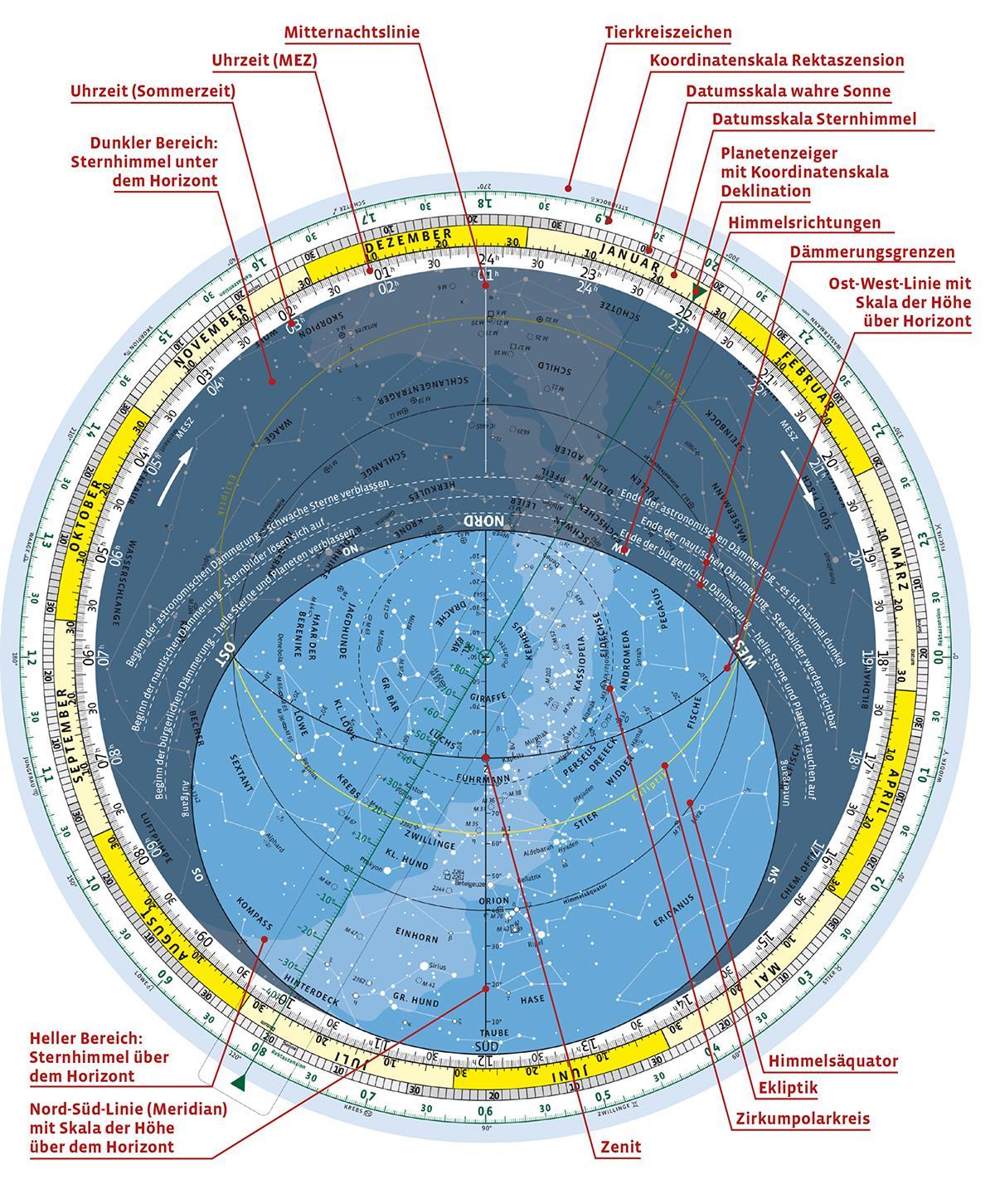 Drehbare Kosmos-Sternkarte: Sterne finden - Planeten