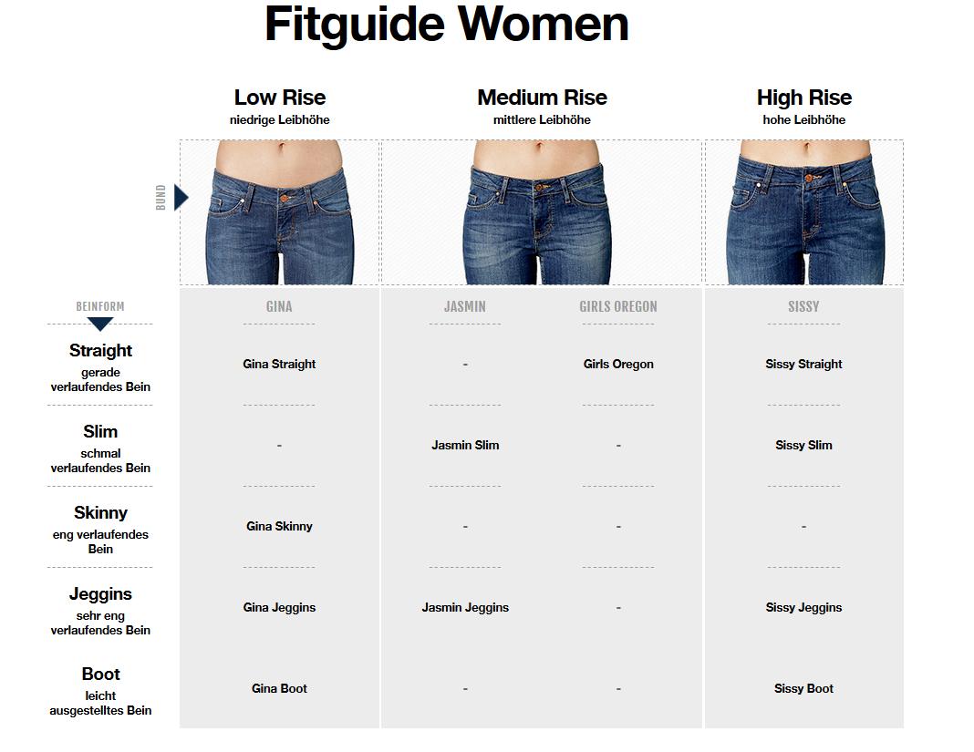 MUSTANG Damen Soft & Perfect Slim Jeans