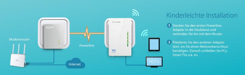 Powerline-installation, netzwerk, TL-WPA4220KIT, Plug&Play, leichte installtion, powerlin-netzwerk