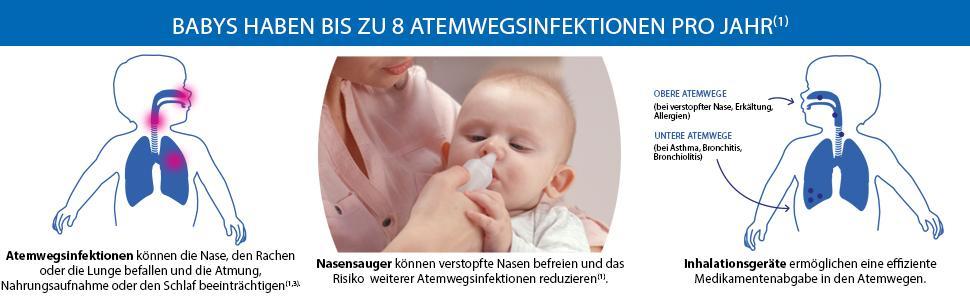 Sole,Beseitigung,Schlaf,Bronchitis,Lösung,Erkältung,spülen,saugen,frei,effizient,Kinder,Paracetamol,