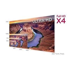 Ultra HD Auflösung