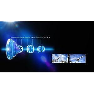 20-facher optischer Zoom mit 4-Drive-Linsensystem