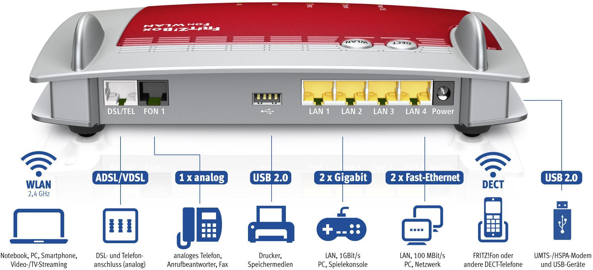 AVM FRITZ!Box 7360 Wlan Router , geeignet für: Amazon.de: Computer ...