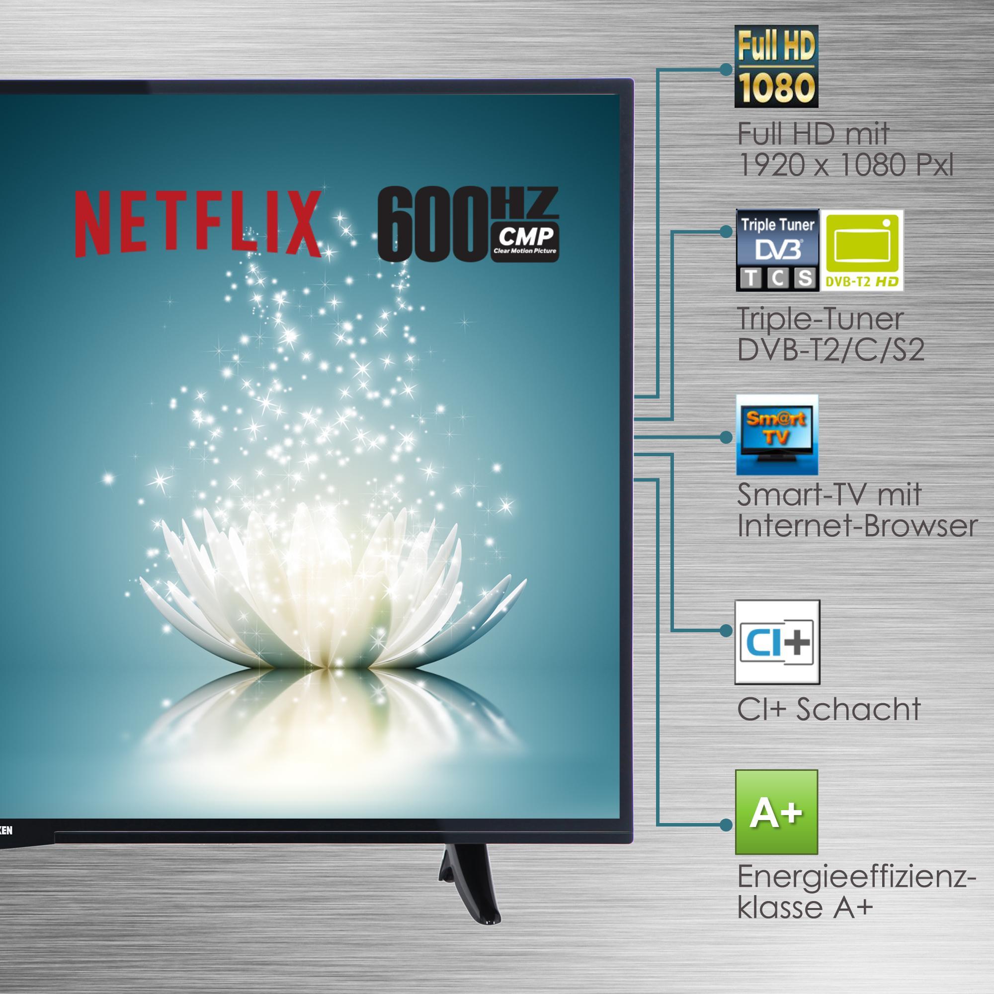 Telefunken XF50A401 127 cm (50 Zoll) Fernseher (Full HD