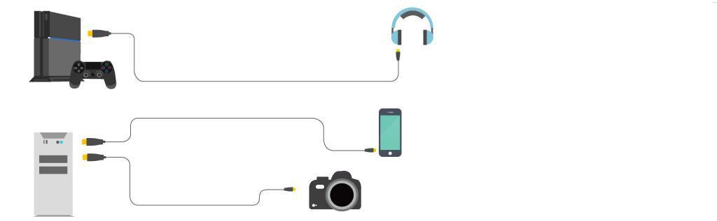 KabelDirekt 0,5m schwarzes Micro USB 2.0 Kabel - TOP: Amazon.de ...