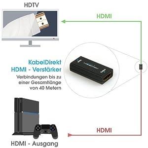kabeldirekt; hdmi kabel weiss; hdmi kabel weiß; 4K; hdmi 2.0; hdmi; 1080p; 9m; 9 meter;
