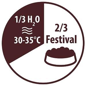 JOSERA Festival - Mischverhältnis