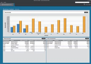 Lexware financial office 2016 - [inkl. 365 Tage