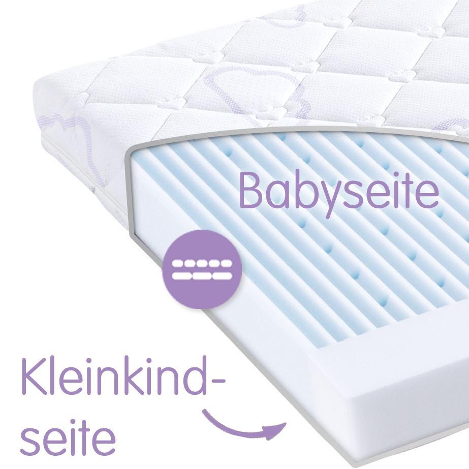 Matratze Babyseite Kleinkindseite Die Beste Matratze