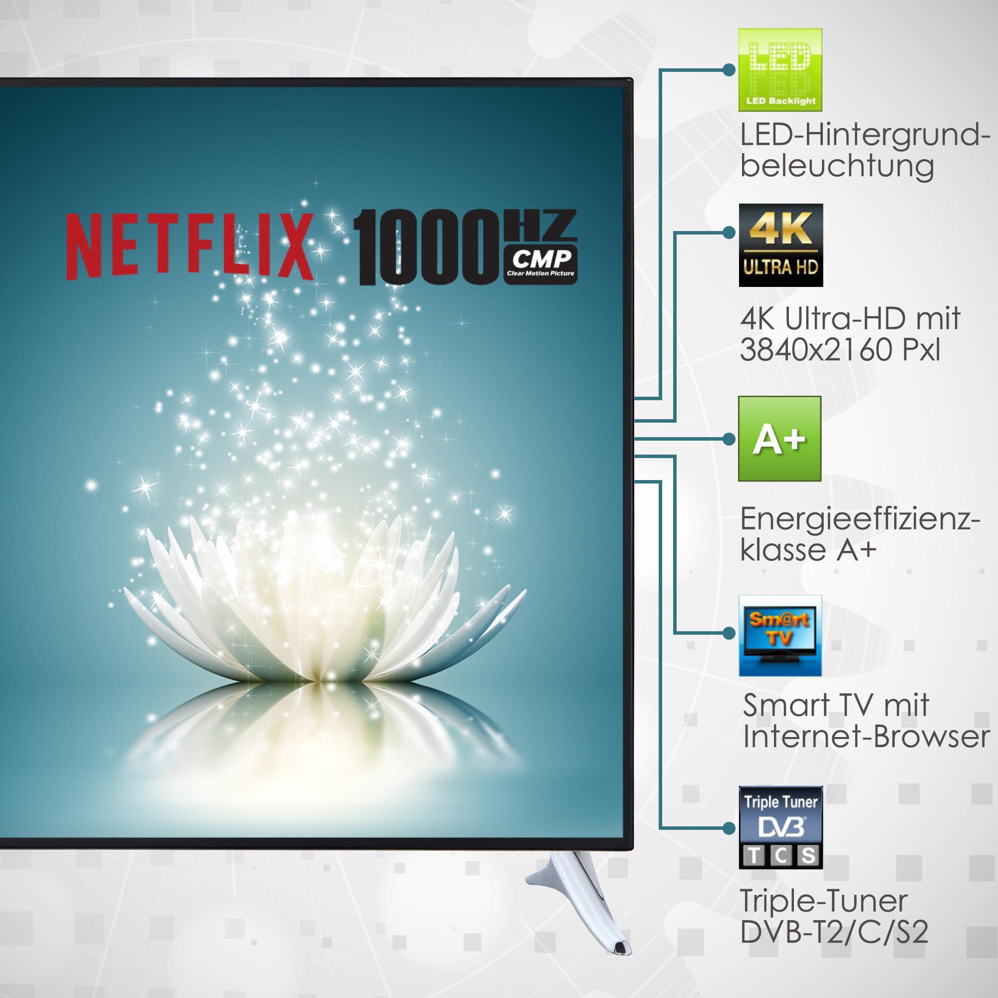 Telefunken Xu65a401 165 Cm 65 Zoll Fernseher 4k Ultra Hd Triple