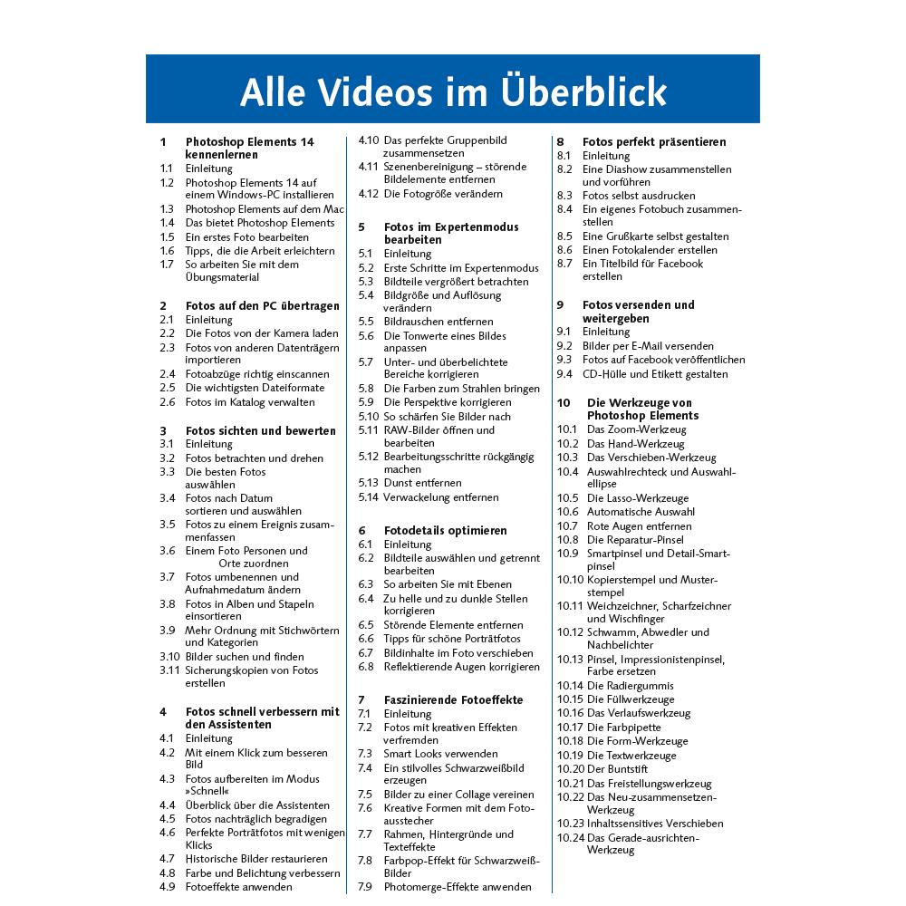 Photoshop Elements 14 - Die verständliche Video-Anleitung für ...