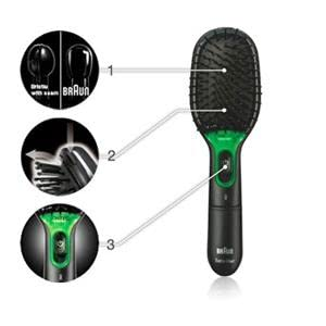 Braun Satin Hair 7 BR 730 Haarbürste mit Iontec Technologie