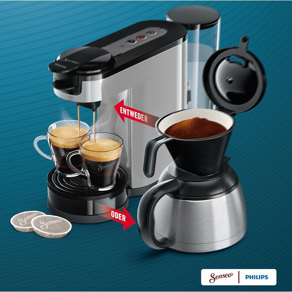 Senseo filter für kaffeepulver