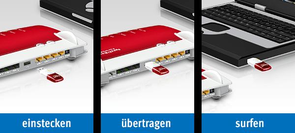 AVM FRITZ!WLAN Stick AC 860 5 GHz deutschsprachige: Amazon