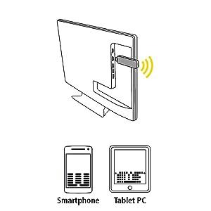 Drahtlos vom mobilen Endgerät auf den TV streamen